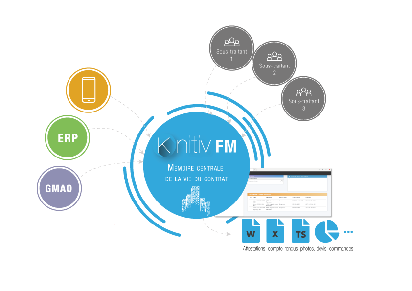 schema Knitiv FM